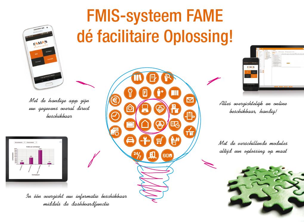 FMIS FAME!