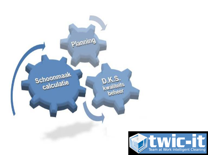 Twic-it